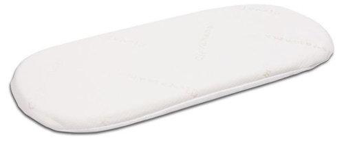 Clevamama matrac mózeskosárba, babakocsiba 74x30cm