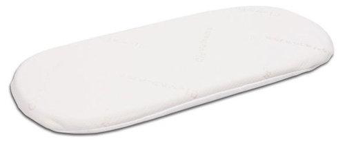 Clevamama matrac mózeskosárba, bölcsőbe 66x28cm