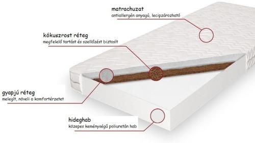 Todi junior matrac átalakított kombiágyakhoz 174x70 #rózsaszín huzattal