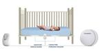 Babysense 7 Légzésfigyelő #BS0007